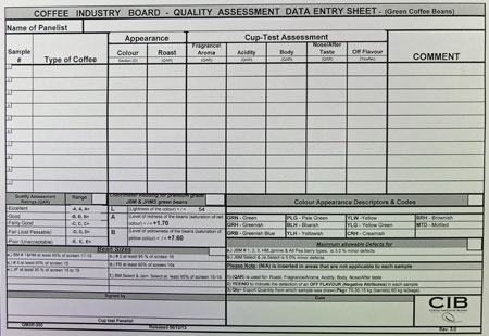The Coffee Industry Board of Jamaica's assessment form